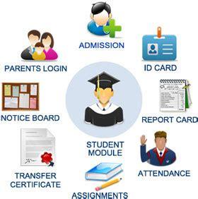 Term paper on school sytem management