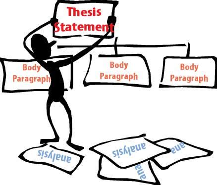 Free Sample Business School Application Essays and Free